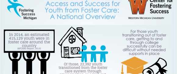 from foster care to college perceptions